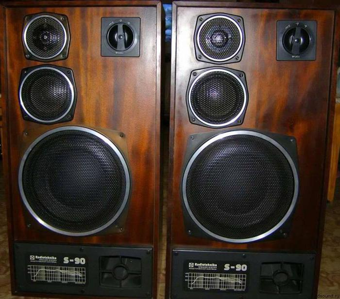 акустика звук