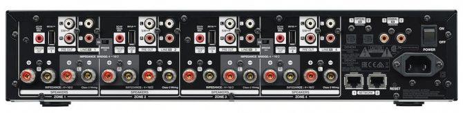 Аудио мультирум система - что это и зачем