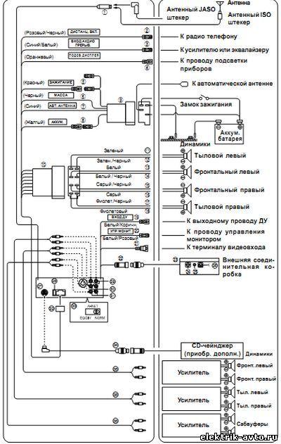 Автомагнитола jvc kd-avx1 схема подключения и инструкция по. инструкция авт
