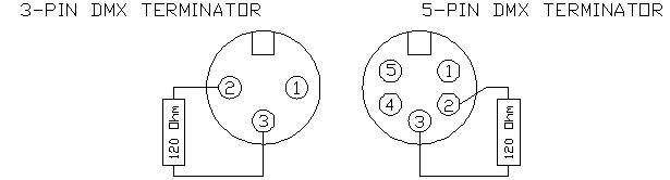 dmx терминатор