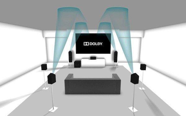 домашние кинотеатры dolby atmos