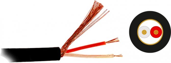 Из чего состоит балансный кабель?