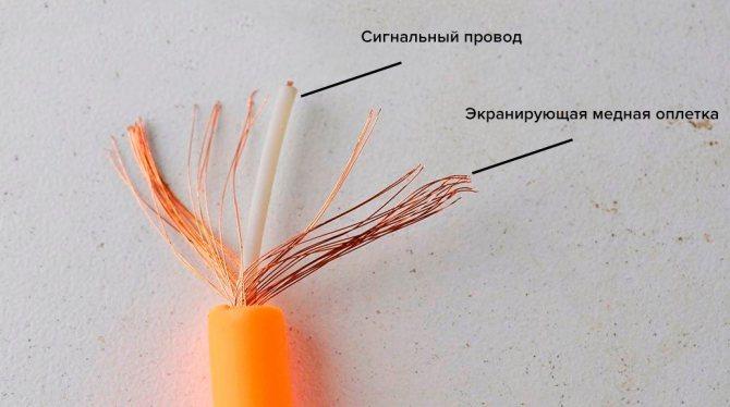 Из чего состоит небалансный кабель?
