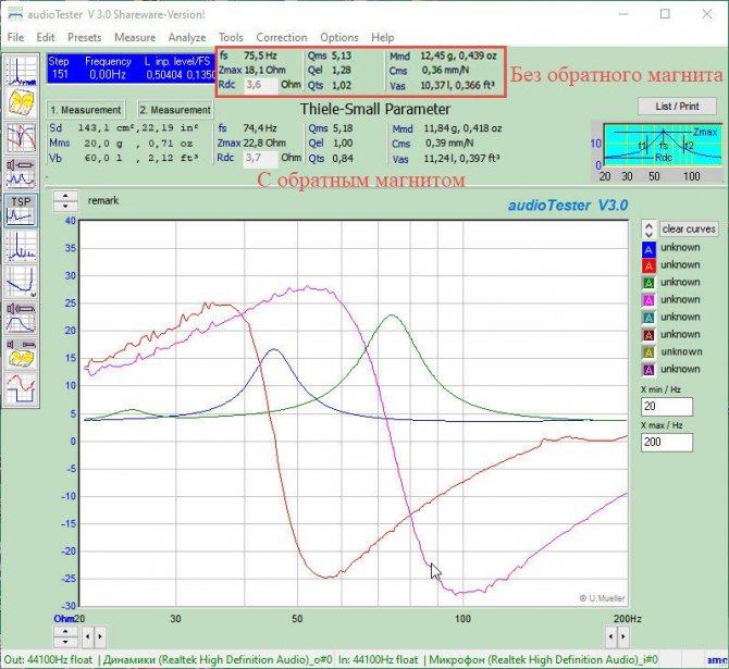 Как измерить параметры Тиля-Смолла динамиков с помощью ПК и выбрать для них правильный корпус