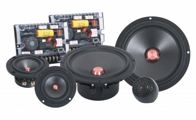 компонентная акустика