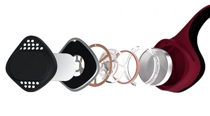 конструкция наушников с костной проводимостью звука