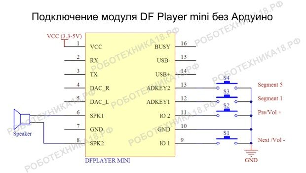 Модуль dfplayer mini datasheet