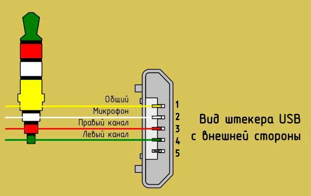 Наушники с микрофоном как припаять провода