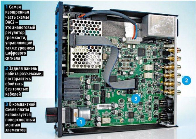 Обзор ЦАП/усилителя для наушников Benchmark DAC2 HGC: Плавный и плотный звук