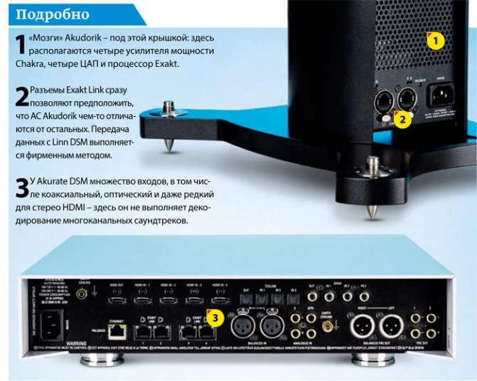 Обзор сетевой системы Linn Akurate Exakt/Akudorik: Детальность и фокус