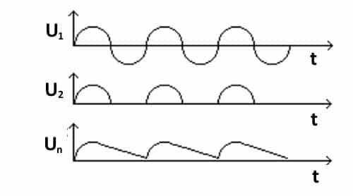Осциллограмма, снятая в контрольных точках U1, U2 и Un
