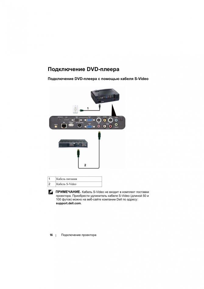 Подключение dvd-плеера, Подключение dvd-плеера с помощью кабеля s-video