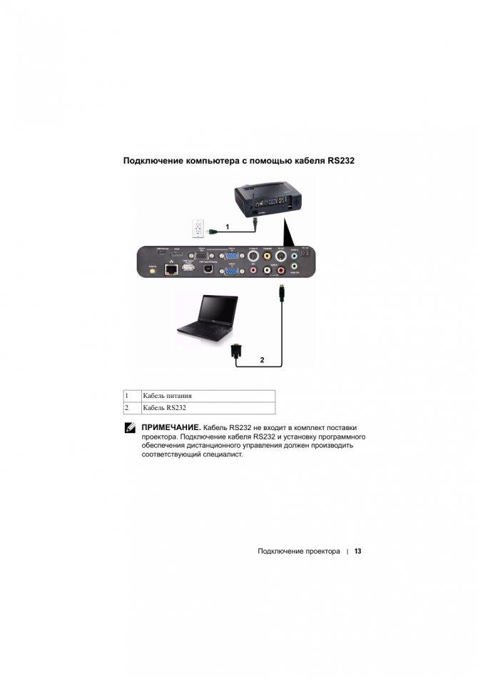 Подключение компьютера с помощью кабеля rs232