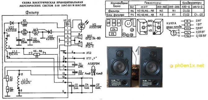 Принципиальная схема акустических колонок Radiotehnika S-30