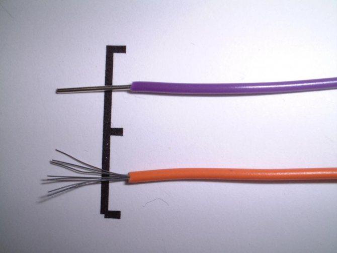 Провода с одной и несколькими жилами