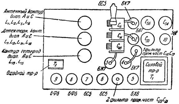 Расположение ламп и деталей на шасси радиолы