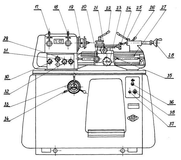 Расположение органов управления токарно-винторезным станком EMU-200