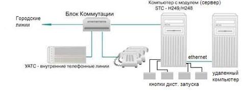 'Схема подключения системы автоматическго оповещения абонентов
