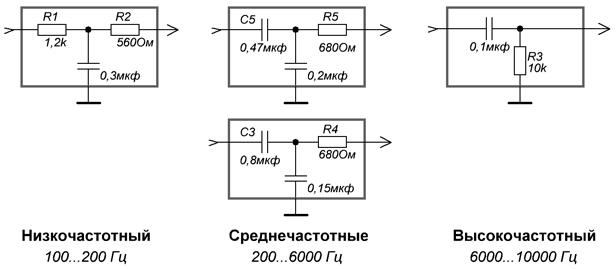 Схемы фильтров