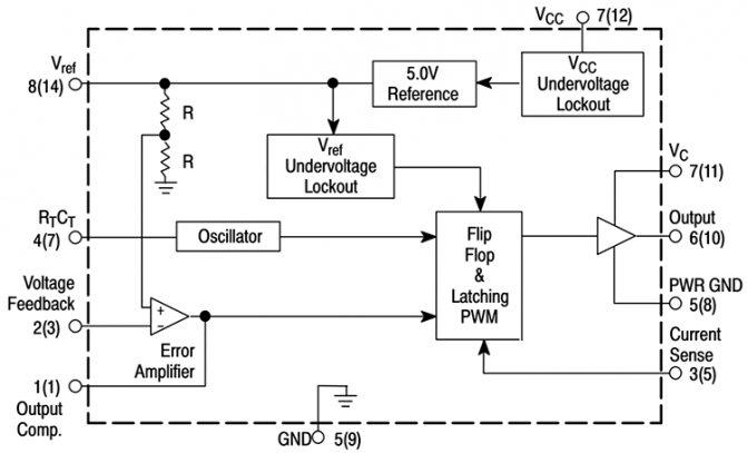 Структурная схема микросхем UC3844, UC3845, UC2844, UC2845