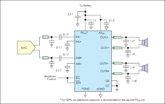 Типовое включение микросхемы TPA2012D2
