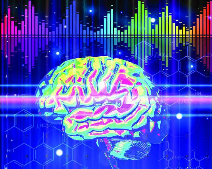 ультразвуковая акустика