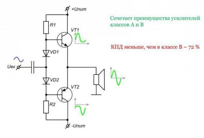 усилитель кв на транзисторах