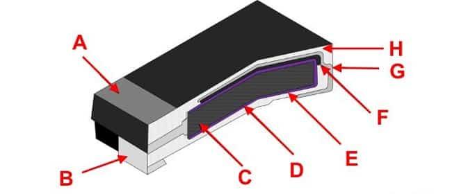 Устройство танталового конденсатора полярного типа